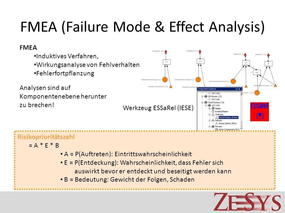 FMEA (Failure Mode & Effect Analysis) FMEA Induktives Verfahren, Wirkungsanalyse von Fehlverhalten Fehlerfortpflanzung Analysen sind auf Komponentenebene herunter zu brechen.