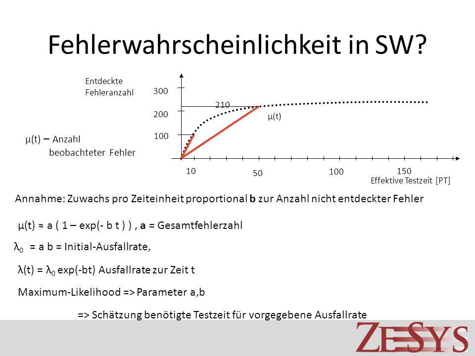 Fehlerwahrscheinlichkeit in SW? μ(t) – Anzahl beobachteter Fehler Annahme: Zuwachs pro Zeiteinheit proportional b zur Anzahl nicht entdeckter Fehler μ