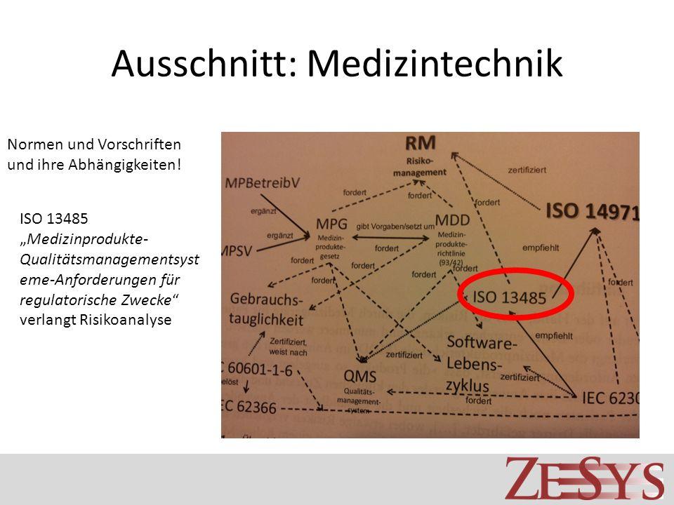 Ausschnitt: Medizintechnik Normen und Vorschriften und ihre Abhängigkeiten.