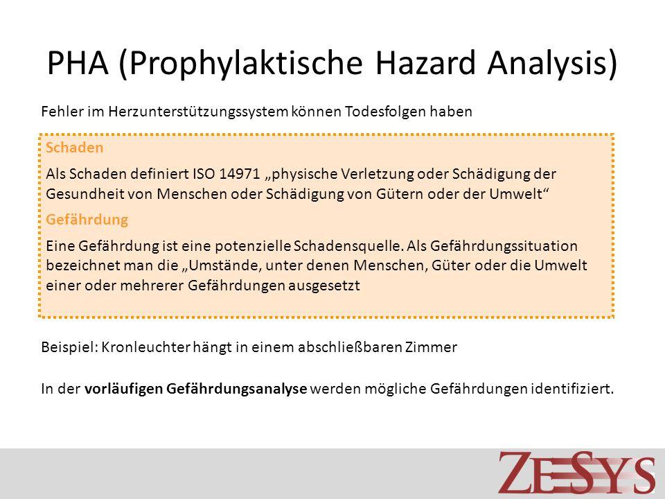 PHA (Prophylaktische Hazard Analysis) Fehler im Herzunterstützungssystem können Todesfolgen haben Schaden Als Schaden definiert ISO 14971 physische Verletzung oder Schädigung der Gesundheit von Menschen oder Schädigung von Gütern oder der Umwelt Gefährdung Eine Gefährdung ist eine potenzielle Schadensquelle.