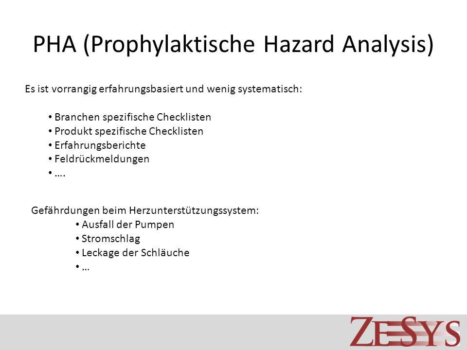 PHA (Prophylaktische Hazard Analysis) Es ist vorrangig erfahrungsbasiert und wenig systematisch: Branchen spezifische Checklisten Produkt spezifische Checklisten Erfahrungsberichte Feldrückmeldungen ….
