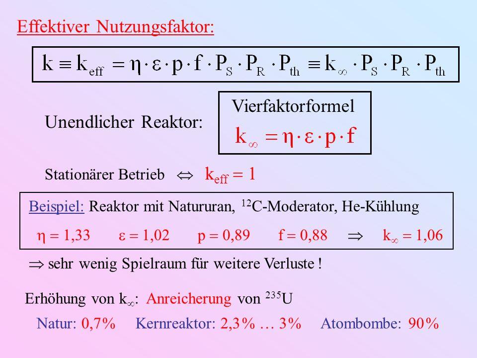 Effektiver Nutzungsfaktor: Unendlicher Reaktor: Vierfaktorformel Stationärer Betrieb k eff 1 Beispiel: Reaktor mit Natururan, 12 C-Moderator, He-Kühlung 1,33 1,02 p 0,89 f 0,88 k 1,06 sehr wenig Spielraum für weitere Verluste .