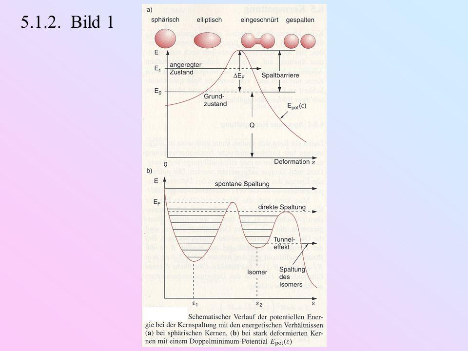 Weitere Neutronenverluste: 238 U-Absorption Reaktorgifte, z.B.