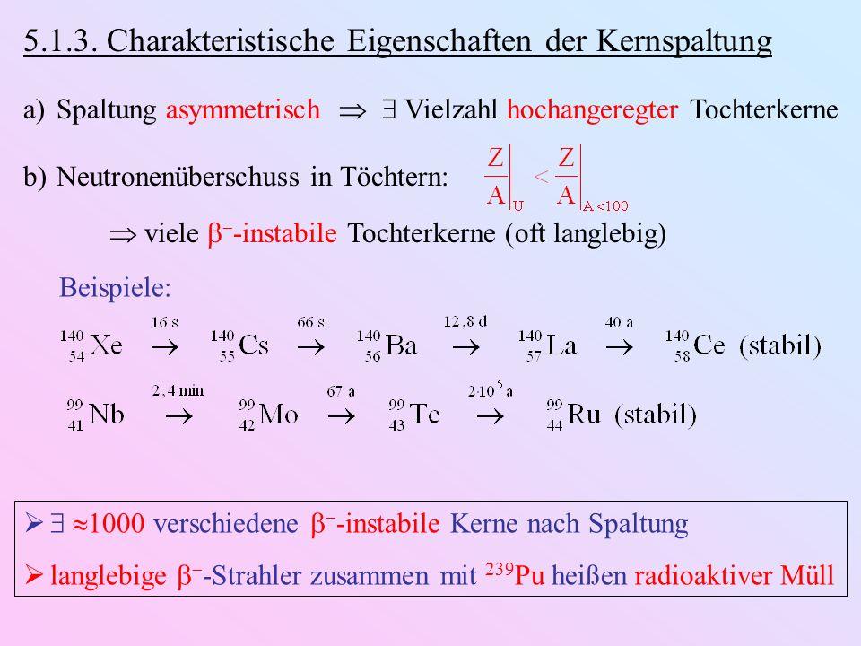c)Bruchstücke hochangeregt & Neutronenüberschuss prompte ( t < 10 16 s ) Neutronen-Emission Beispiele: n-Energiespektrum Abdampfen von bewegter Quelle Z 90: Neutronen-Vermehrung Kettenreaktion möglich