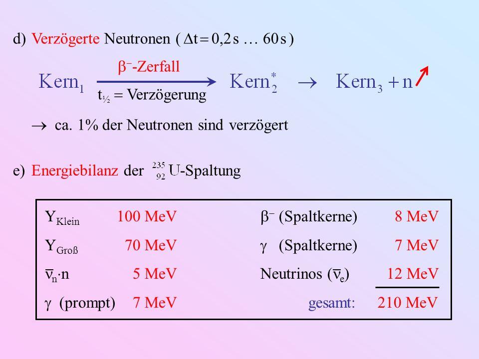 d)Verzögerte Neutronen ( t 0,2 s 60 s ) ca.