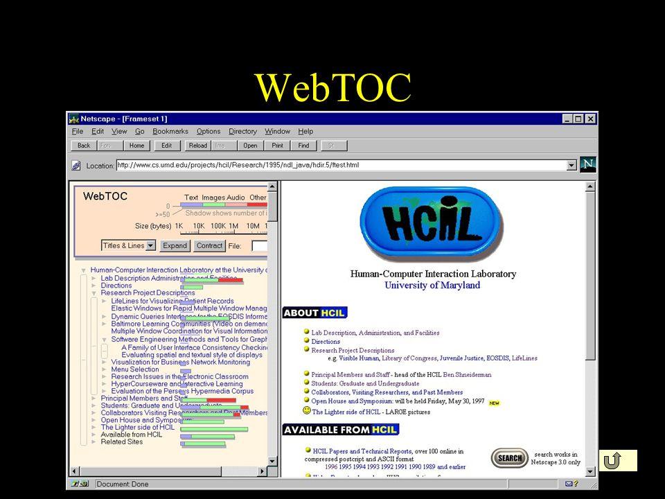 WebTOC