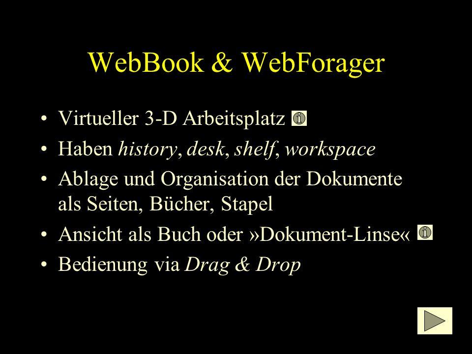 WebBook & WebForager Virtueller 3-D Arbeitsplatz Haben history, desk, shelf, workspace Ablage und Organisation der Dokumente als Seiten, Bücher, Stapel Ansicht als Buch oder »Dokument-Linse« Bedienung via Drag & Drop