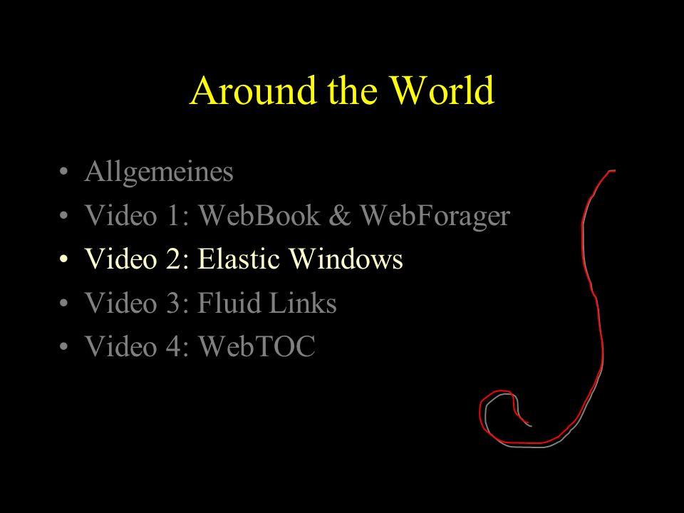 Elastic Windows Ansicht mehrerer WWW-Seiten in einem Fenster möglich Ansicht als Frame innerhalb des Ausgangsfensters Ändern der Größe möglich > andere Fenster werden automatisch angepasst