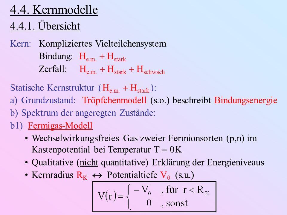 4.4. Kernmodelle 4.4.1. Übersicht Kern: Kompliziertes Vielteilchensystem Bindung: H e.m. H stark Zerfall: H e.m. H stark H schwach Statische Kernstruk
