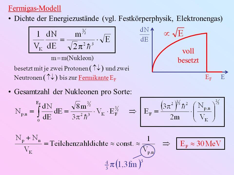 Fermigas-Modell Dichte der Energiezustände (vgl. Festkörperphysik, Elektronengas) m m(Nukleon) EEFEF voll besetzt besetzt mit je zwei Protonen ( ) und