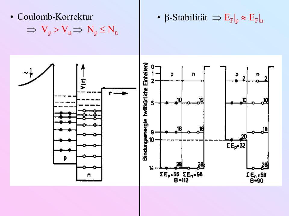 Coulomb-Korrektur V p V n N p N n -Stabilität E F | p E F | n