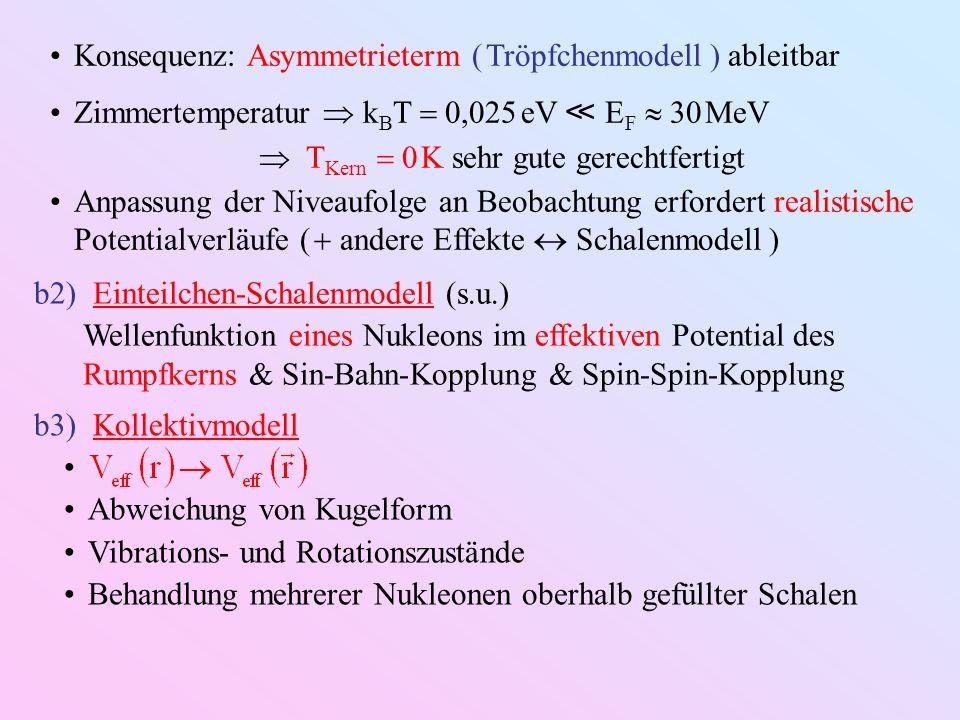 Konsequenz: Asymmetrieterm ( Tröpfchenmodell ) ableitbar Zimmertemperatur k B T 0,025 eV E F 30 MeV T Kern 0 K sehr gute gerechtfertigt Anpassung der