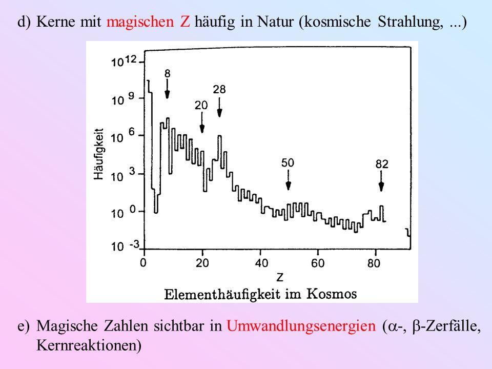 d)Kerne mit magischen Z häufig in Natur (kosmische Strahlung,...) e)Magische Zahlen sichtbar in Umwandlungsenergien ( -, -Zerfälle, Kernreaktionen)