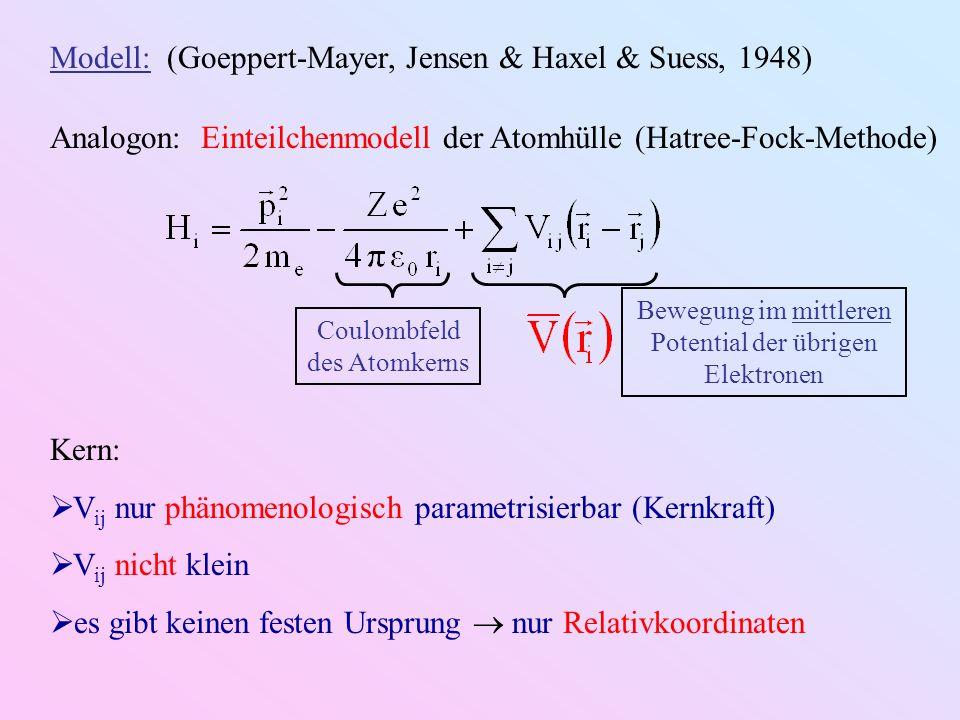Modell: (Goeppert-Mayer, Jensen & Haxel & Suess, 1948) Analogon: Einteilchenmodell der Atomhülle (Hatree-Fock-Methode) Bewegung im mittleren Potential