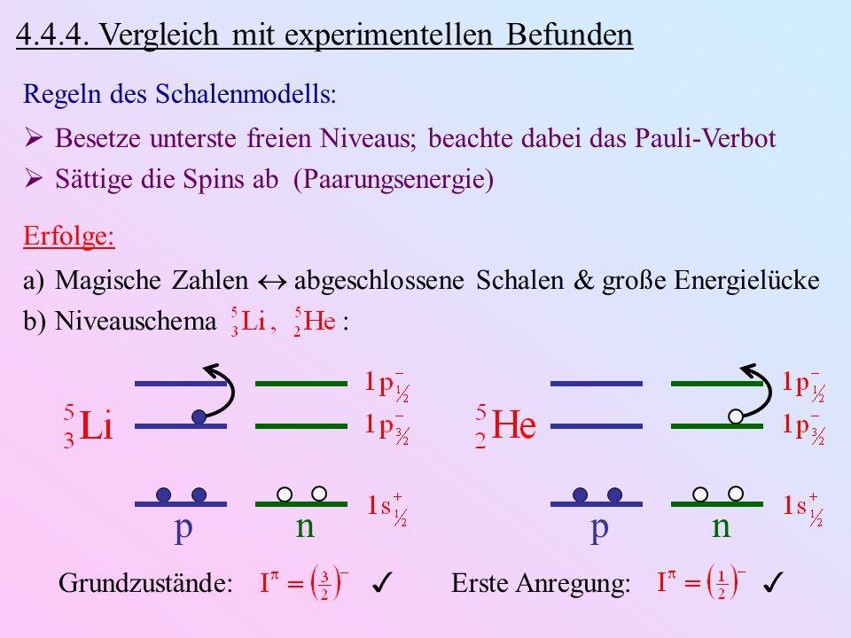 4.4.4. Vergleich mit experimentellen Befunden Regeln des Schalenmodells: Besetze unterste freien Niveaus; beachte dabei das Pauli-Verbot Sättige die S