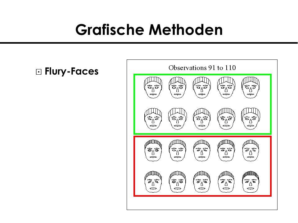 Grafische Methoden Flury-Faces