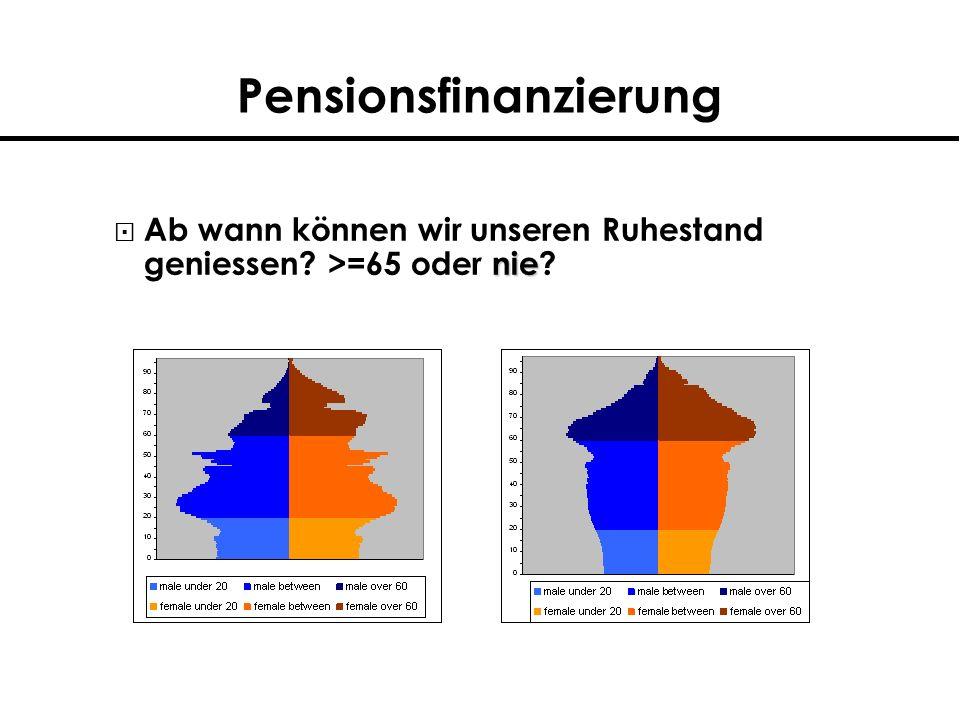 Pensionsfinanzierung nie Ab wann können wir unseren Ruhestand geniessen >=65 oder nie