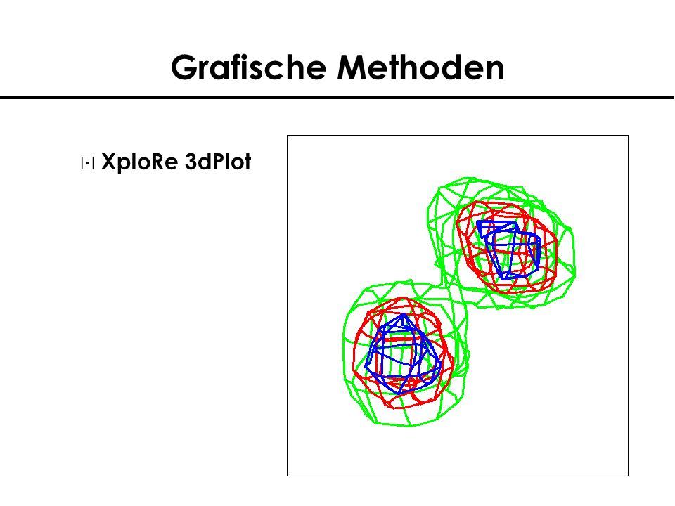 Grafische Methoden XploRe 3dPlot