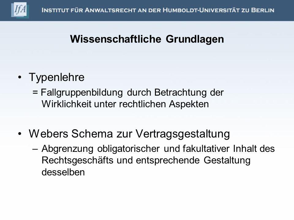 Wissenschaftliche Grundlagen Typenlehre = Fallgruppenbildung durch Betrachtung der Wirklichkeit unter rechtlichen Aspekten Webers Schema zur Vertragsg