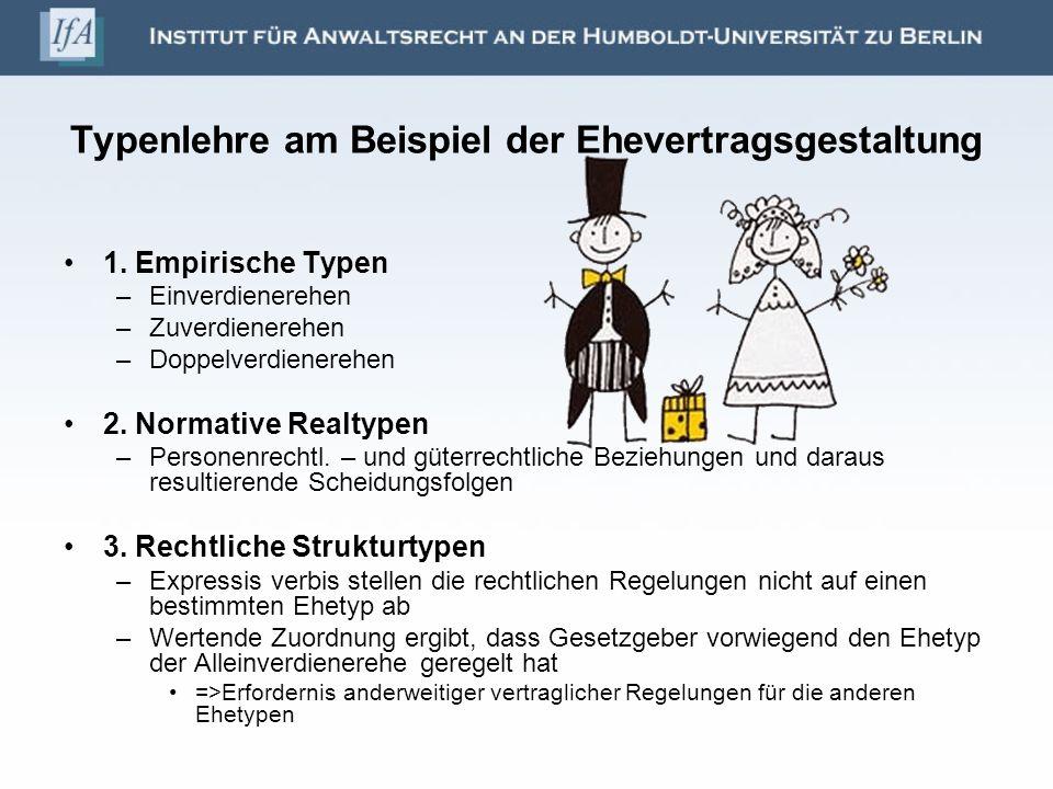 Typenlehre am Beispiel der Ehevertragsgestaltung 1. Empirische Typen –Einverdienerehen –Zuverdienerehen –Doppelverdienerehen 2. Normative Realtypen –P