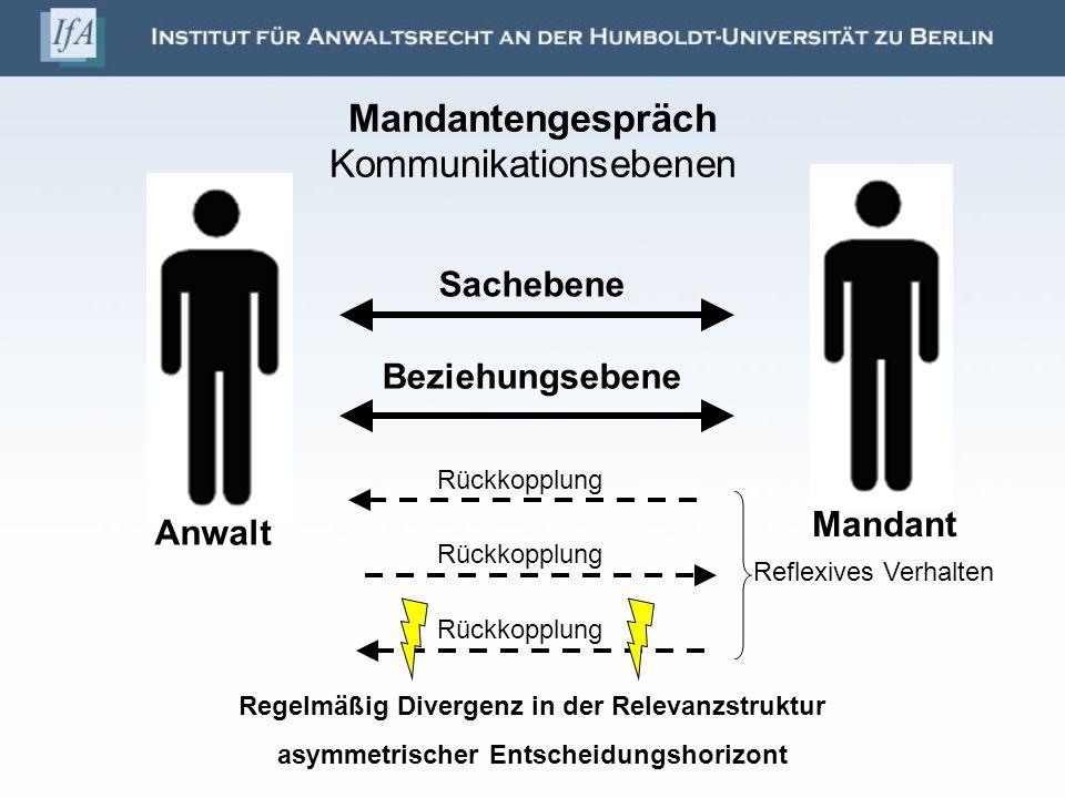 Mandantengespräch Kommunikationsebenen Anwalt Mandant Sachebene Beziehungsebene Reflexives Verhalten Rückkopplung Regelmäßig Divergenz in der Relevanz