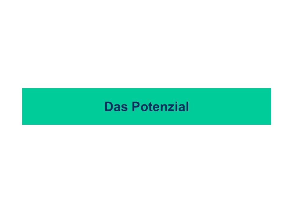 Das Potenzial