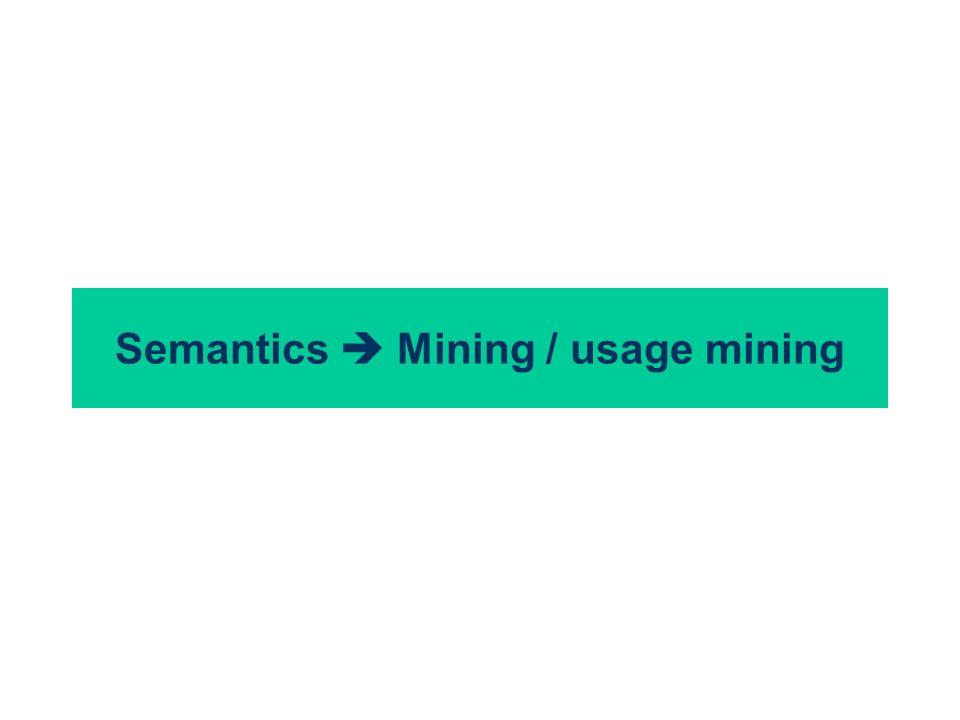 Semantics Mining / usage mining