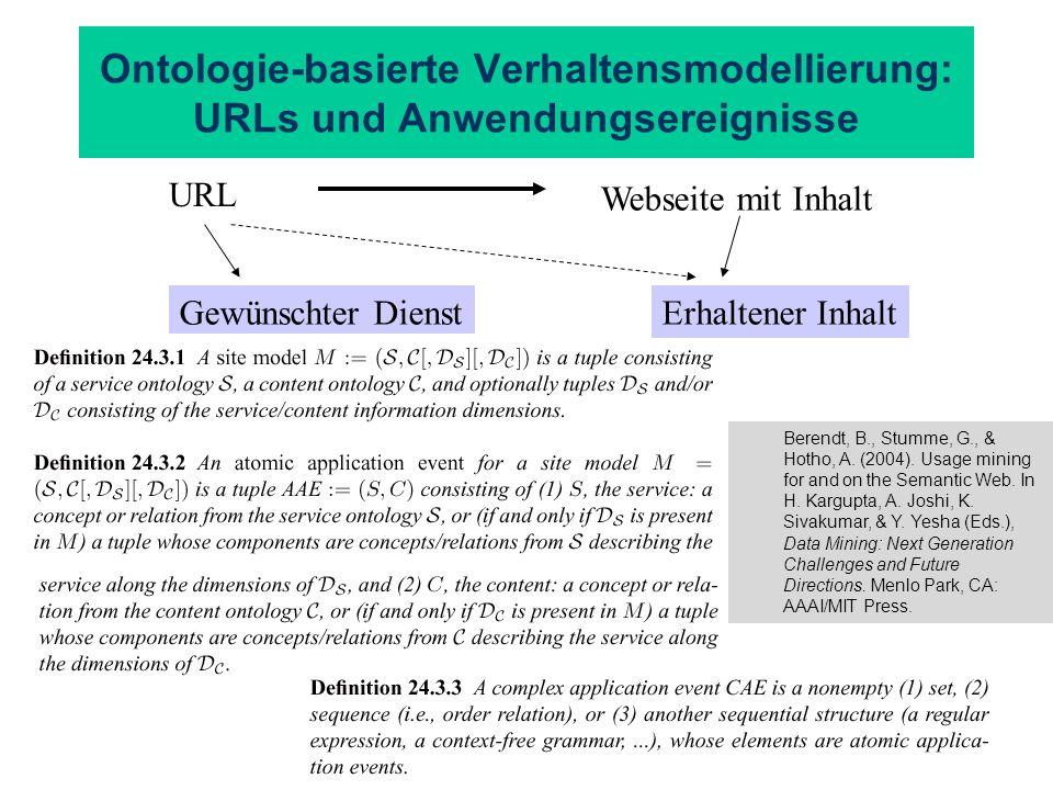 Ontologie-basierte Verhaltensmodellierung: URLs und Anwendungsereignisse URL Webseite mit Inhalt Gewünschter Dienst Berendt, B., Stumme, G., & Hotho,
