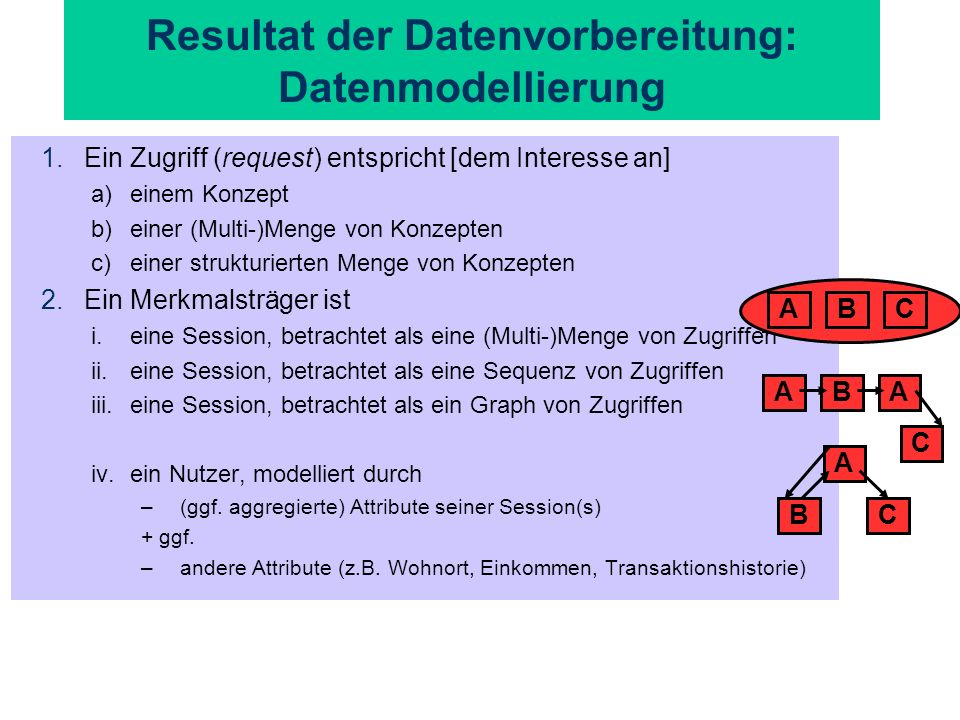 1.Ein Zugriff (request) entspricht [dem Interesse an] a)einem Konzept b)einer (Multi-)Menge von Konzepten c)einer strukturierten Menge von Konzepten 2