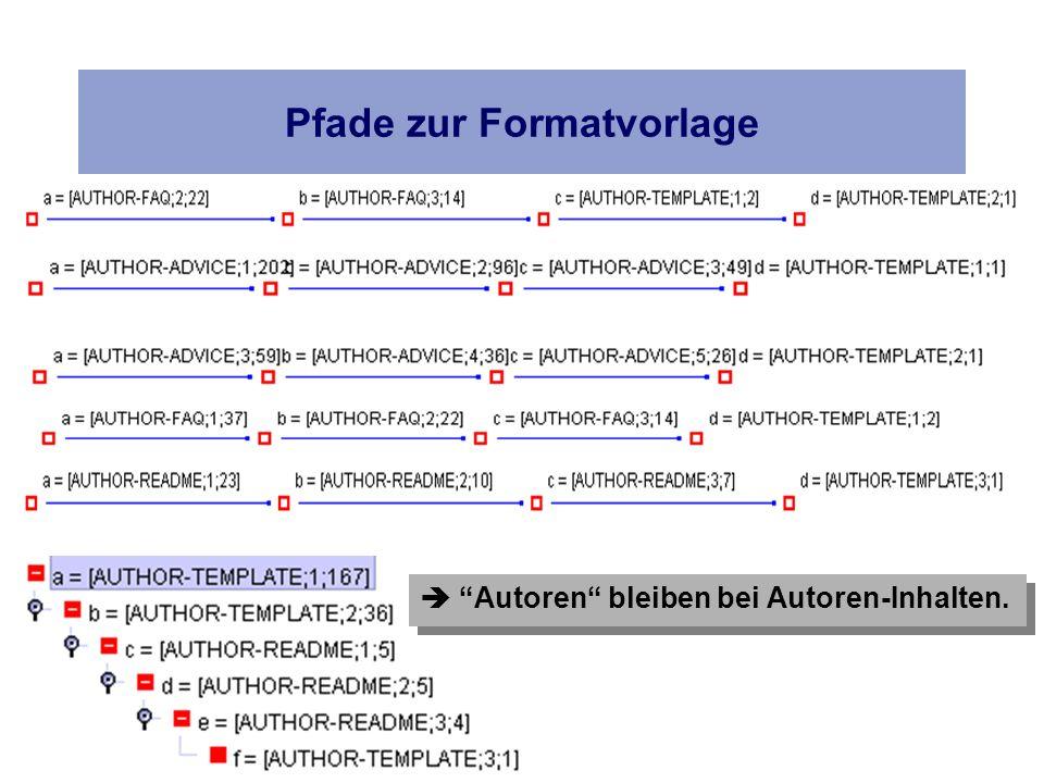 Pfade zur Formatvorlage Autoren bleiben bei Autoren-Inhalten.