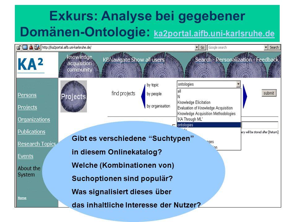 Exkurs: Analyse bei gegebener Domänen-Ontologie: ka2portal.aifb.uni-karlsruhe.de ka2portal.aifb.uni-karlsruhe.de Gibt es verschiedene Suchtypen in die