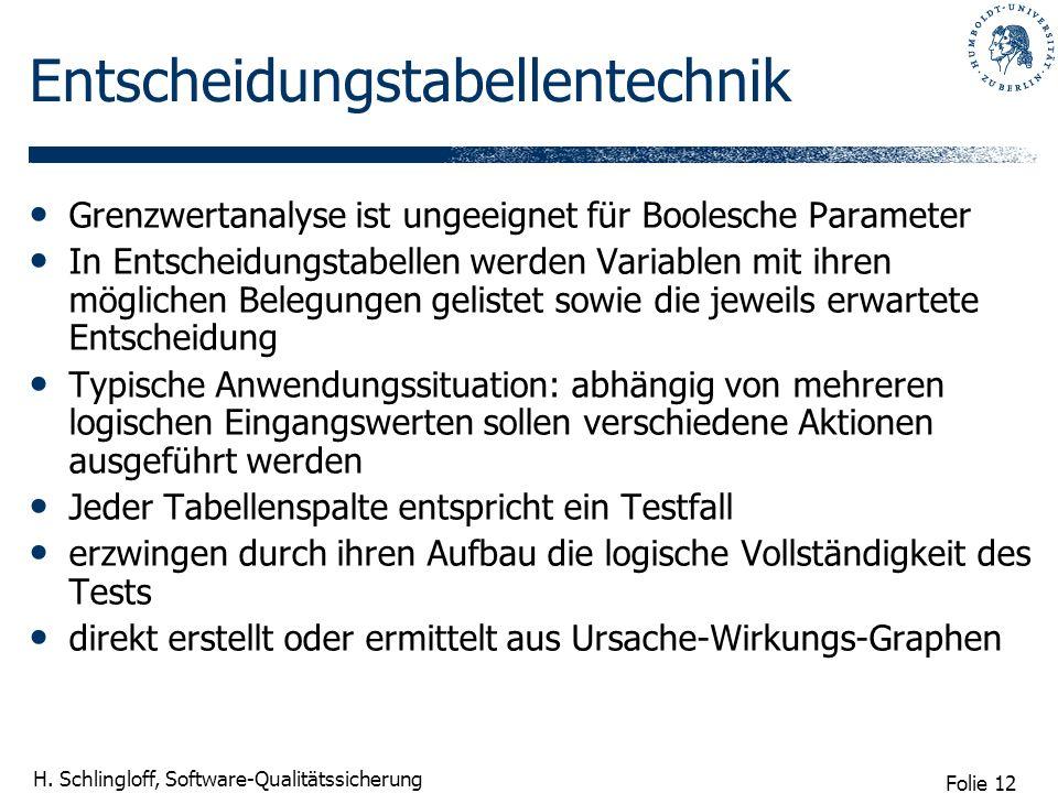 Folie 12 H. Schlingloff, Software-Qualitätssicherung Entscheidungstabellentechnik Grenzwertanalyse ist ungeeignet für Boolesche Parameter In Entscheid