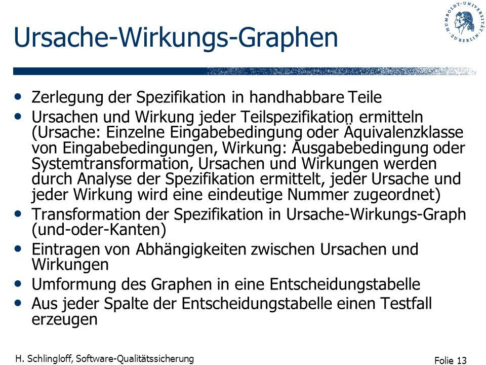 Folie 13 H. Schlingloff, Software-Qualitätssicherung Ursache-Wirkungs-Graphen Zerlegung der Spezifikation in handhabbare Teile Ursachen und Wirkung je