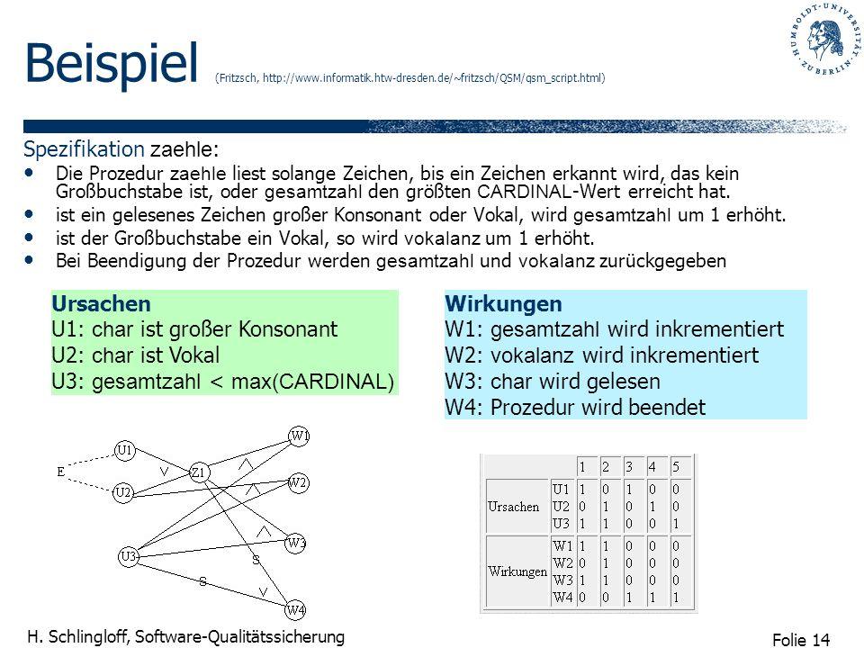 Folie 14 H. Schlingloff, Software-Qualitätssicherung Beispiel (Fritzsch, http://www.informatik.htw-dresden.de/~fritzsch/QSM/qsm_script.html) Spezifika
