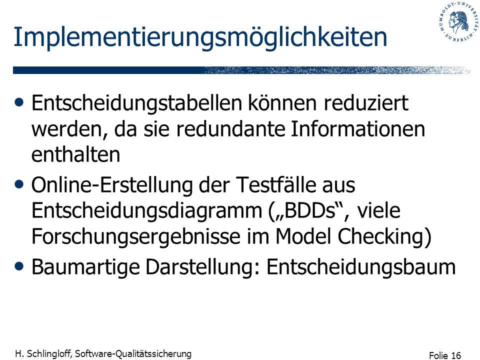 Folie 16 H. Schlingloff, Software-Qualitätssicherung Implementierungsmöglichkeiten Entscheidungstabellen können reduziert werden, da sie redundante In