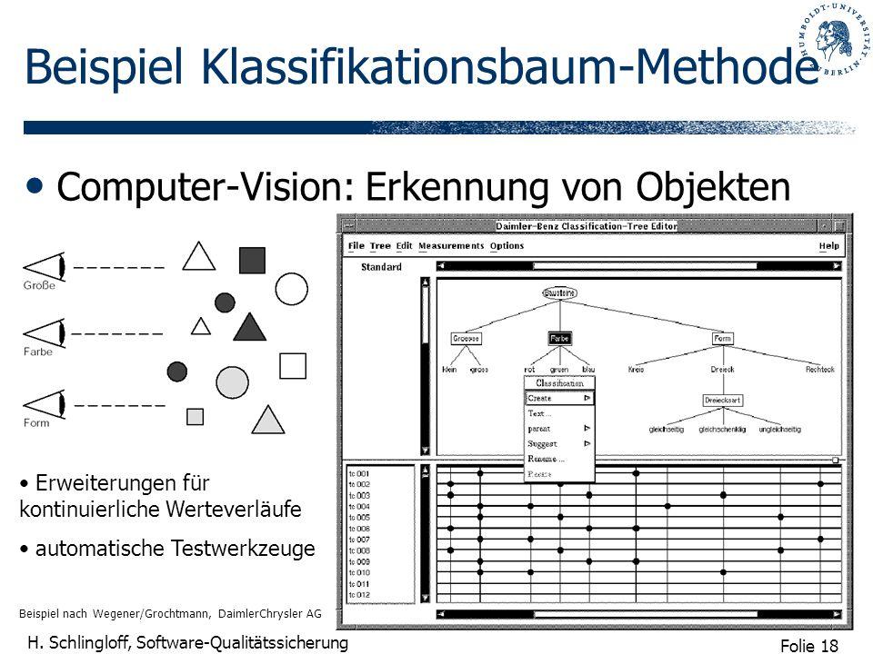 Folie 18 H. Schlingloff, Software-Qualitätssicherung Beispiel Klassifikationsbaum-Methode Computer-Vision: Erkennung von Objekten Beispiel nach Wegene