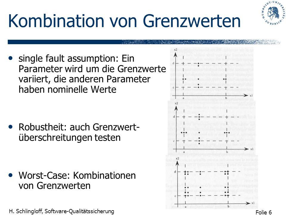 Folie 6 H. Schlingloff, Software-Qualitätssicherung Kombination von Grenzwerten single fault assumption: Ein Parameter wird um die Grenzwerte variiert