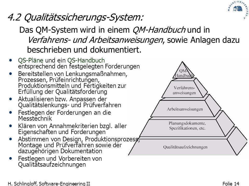 Folie 14 H. Schlingloff, Software-Engineering II 4.2 Qualitätssicherungs-System: Das QM-System wird in einem QM-Handbuch und in Verfahrens- und Arbeit