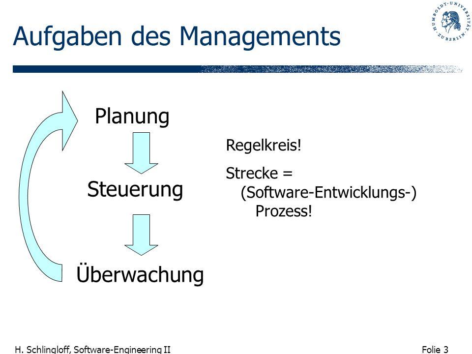 Folie 3 H. Schlingloff, Software-Engineering II Aufgaben des Managements Planung Steuerung Überwachung Regelkreis! Strecke = (Software-Entwicklungs-)