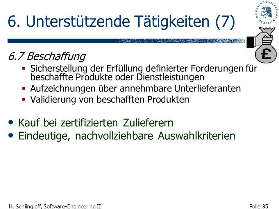 Folie 35 H. Schlingloff, Software-Engineering II 6. Unterstützende Tätigkeiten (7) 6.7 Beschaffung Sicherstellung der Erfüllung definierter Forderunge