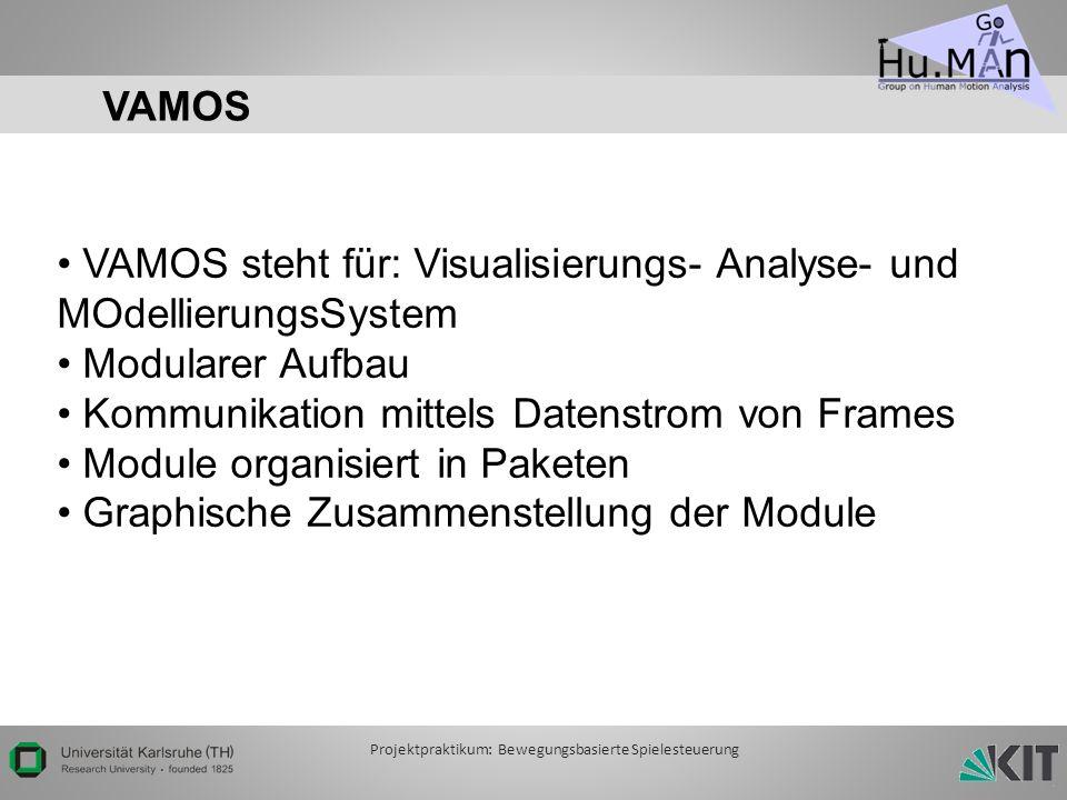 VAMOS VAMOS steht für: Visualisierungs- Analyse- und MOdellierungsSystem Modularer Aufbau Kommunikation mittels Datenstrom von Frames Module organisiert in Paketen Graphische Zusammenstellung der Module Projektpraktikum: Bewegungsbasierte Spielesteuerung