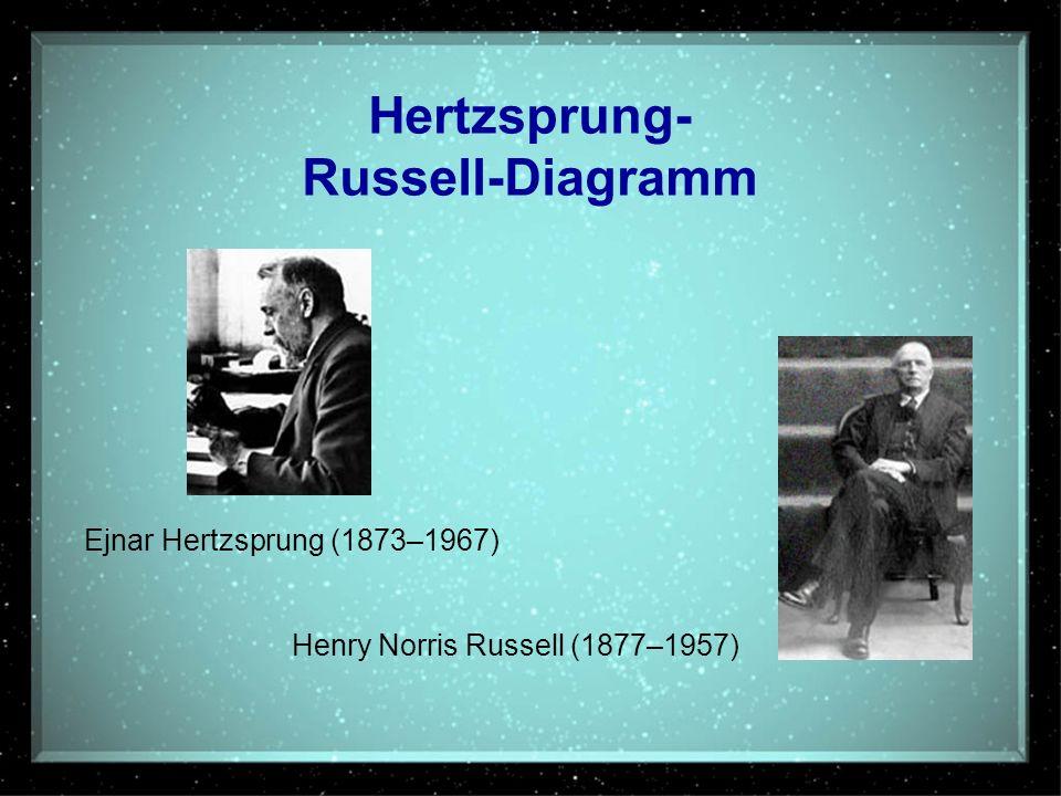 Hertzsprung- Russell-Diagramm Ejnar Hertzsprung (1873–1967) Henry Norris Russell (1877–1957)