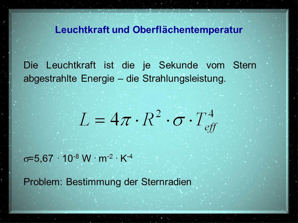Leuchtkraft und Oberflächentemperatur Die Leuchtkraft ist die je Sekunde vom Stern abgestrahlte Energie – die Strahlungsleistung. Problem: Bestimmung