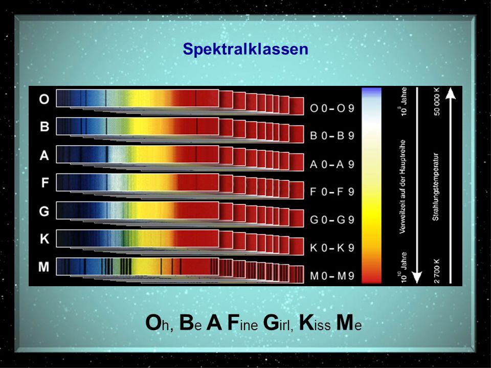 Spektralklassen O h, B e A F ine G irl, K iss M e