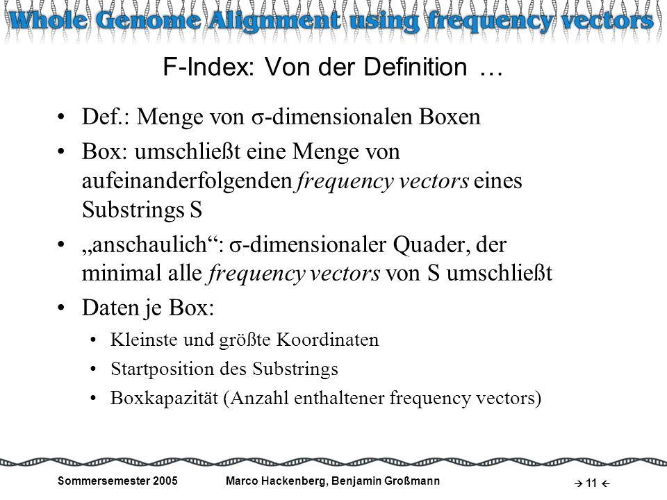 Sommersemester 2005Marco Hackenberg, Benjamin Großmann 11 F-Index: Von der Definition … Def.: Menge von σ-dimensionalen Boxen Box: umschließt eine Men