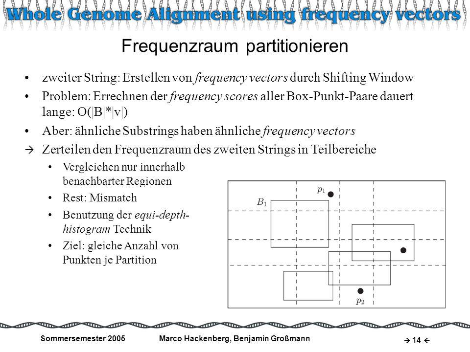 Sommersemester 2005Marco Hackenberg, Benjamin Großmann 14 Frequenzraum partitionieren zweiter String: Erstellen von frequency vectors durch Shifting W