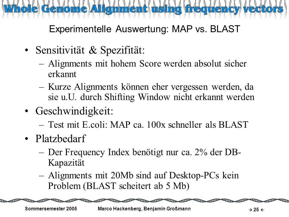 Sommersemester 2005Marco Hackenberg, Benjamin Großmann 25 Experimentelle Auswertung: MAP vs. BLAST Sensitivität & Spezifität: –Alignments mit hohem Sc