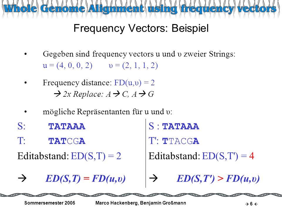 Sommersemester 2005Marco Hackenberg, Benjamin Großmann 7 Frequency Vectors: Eigenschaften Die frequency distance zweier Strings ist eine untere Schranke ihres Editabstandes: FD(u,υ) ED(S,T) Sind zwei Strings gleich, ist ihre frequency distance Null.