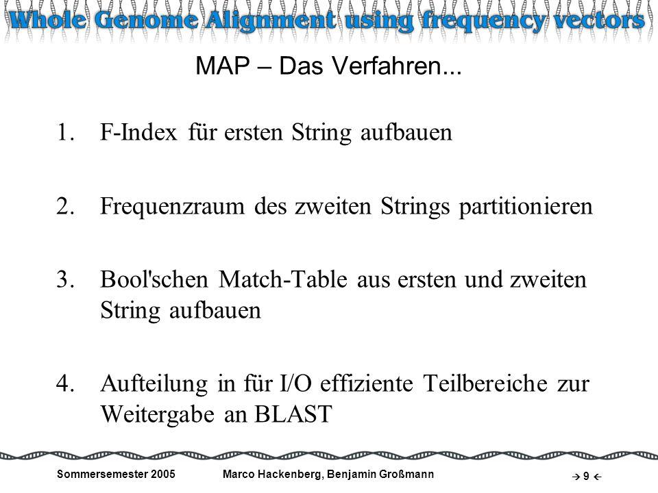 Sommersemester 2005Marco Hackenberg, Benjamin Großmann 10 F-Index: Beispiel Substring der Länge  s =15 Boxen-Kapazität c=3 Fenstergröße w=7 Anzahl der Boxen = ( s -w+1)/c = 3 ATCG 3211 3121 3031 2131 2122 1222 0223 0232 1222 TTACAAGCCTGTGCA Gängige Größen: 200.000 <  s  < 20 Mio.; w=4000; c=1000 TTACAAGCCTGTGCA TTACAAGCCTGTGCA TTACAAGCCTGTGCA TTACAAGCCTGTGCA TTACAAGCCTGTGCA TTACAAGCCTGTGCA TTACAAGCCTGTGCA TTACAAGCCTGTGCA