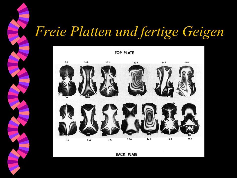 Freie Platten und fertige Geigen